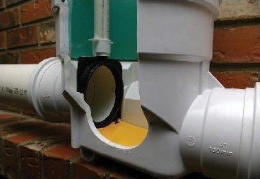 Inspection Chamber Adapt A Valve Backwater Valve